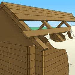 Dachaufbau beim Gartenhaus Bausatz