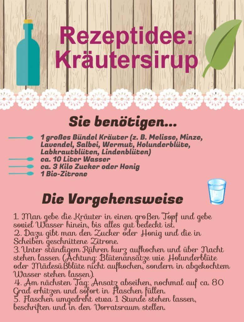 Rezeptidee_Kräutersirup