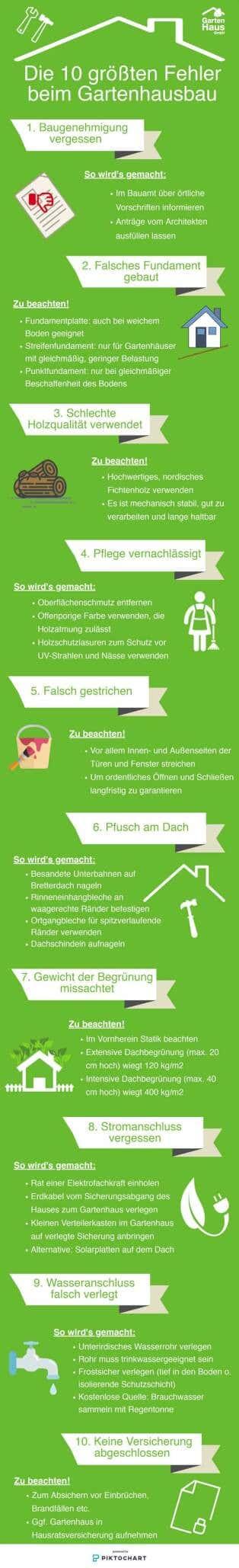 10 fehler gartenhausbau
