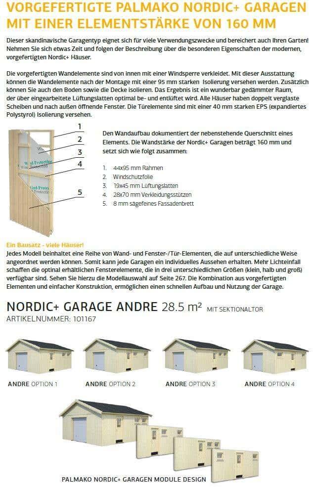Info Nordic Häuser