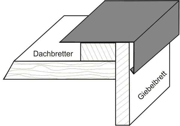 traufblech oder tropfkante zur abdeckung a z gartenhaus gmbh. Black Bedroom Furniture Sets. Home Design Ideas